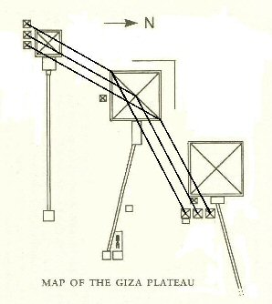 Giza geometry (ancient-wisdom.com)