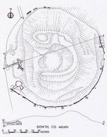 Anta Grande de Zambujeiro: Dowthplan