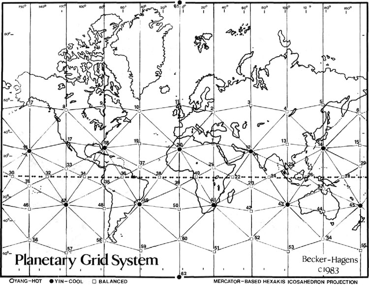 The World Grid
